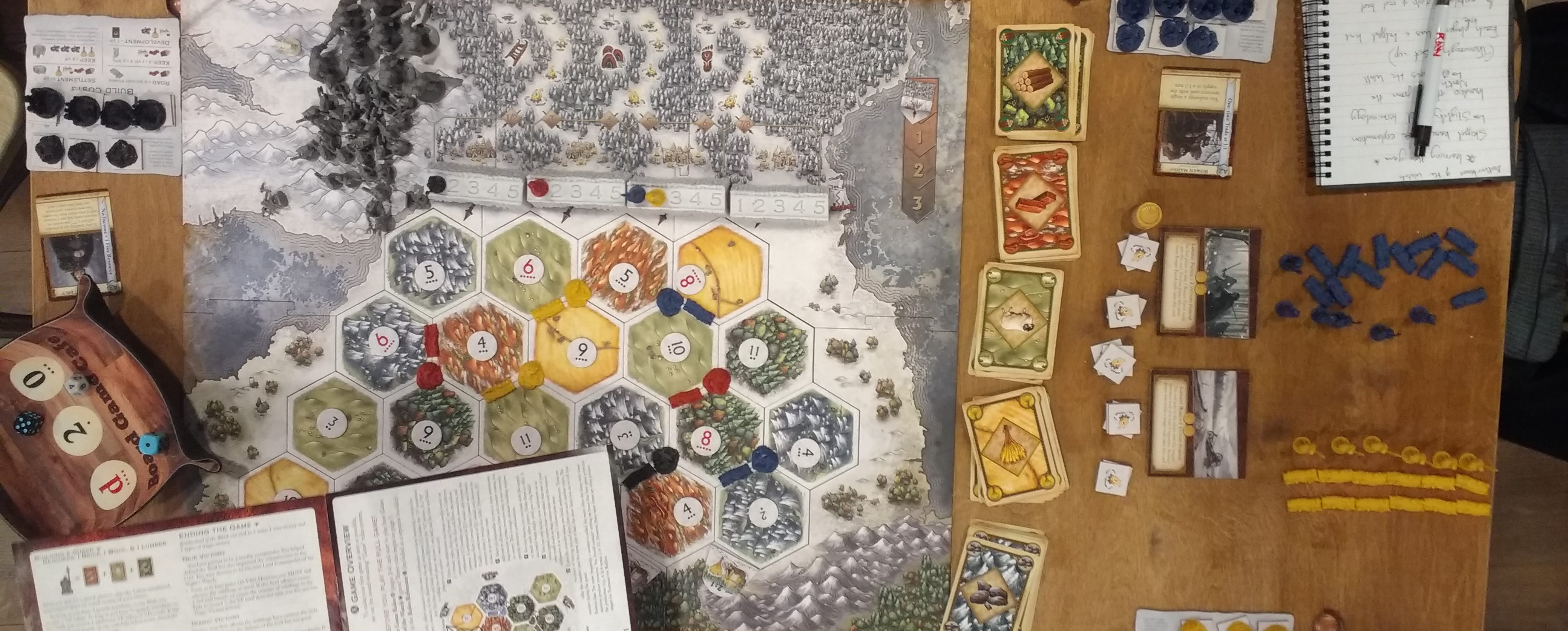 A Game of Thrones Catan, Brotherhood of the Watch